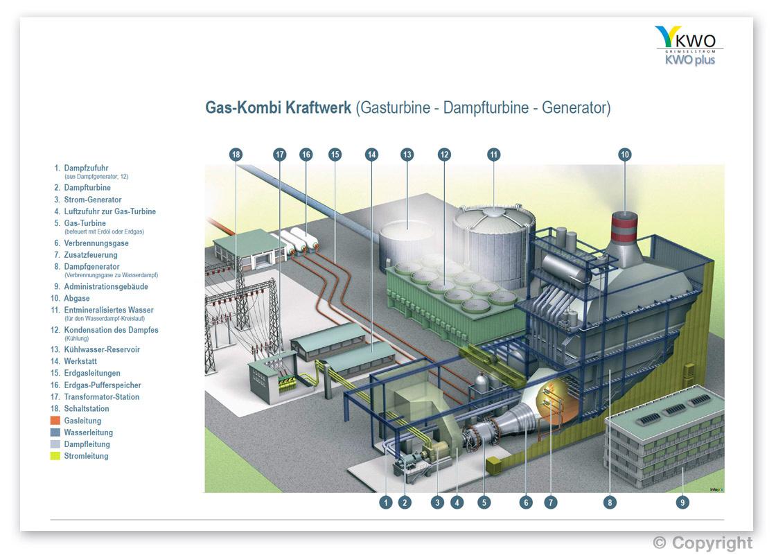 Layout Design Beispiel Projekte Portfolio Infopix Power Plant Ppt Powerpoint Prsentation Illustration Typografie Und